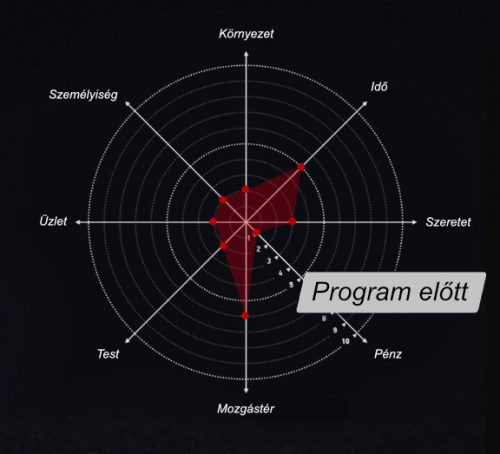 metamorfozis_program_elott