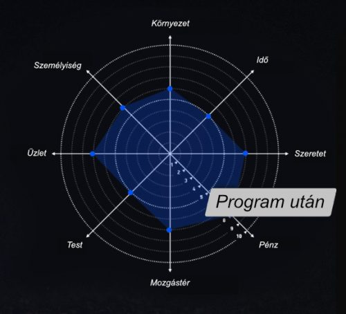 metamorfozis_program_utan